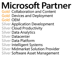 Microsoft® Partner Network