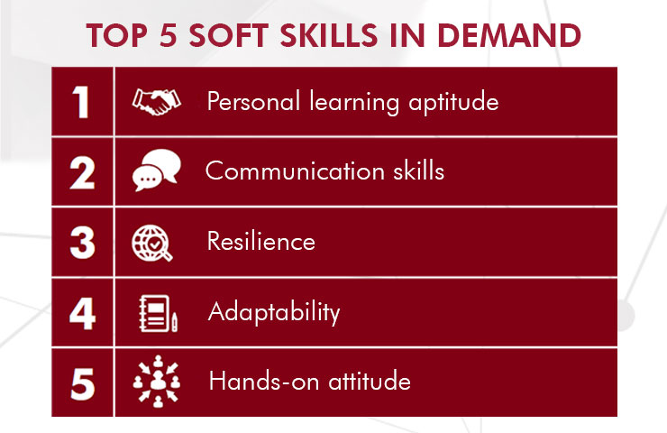 Top 5 soft skills in demand