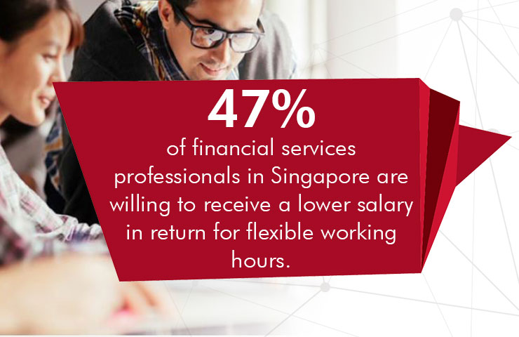 2017 Singapore Financial Services Salary Outlook