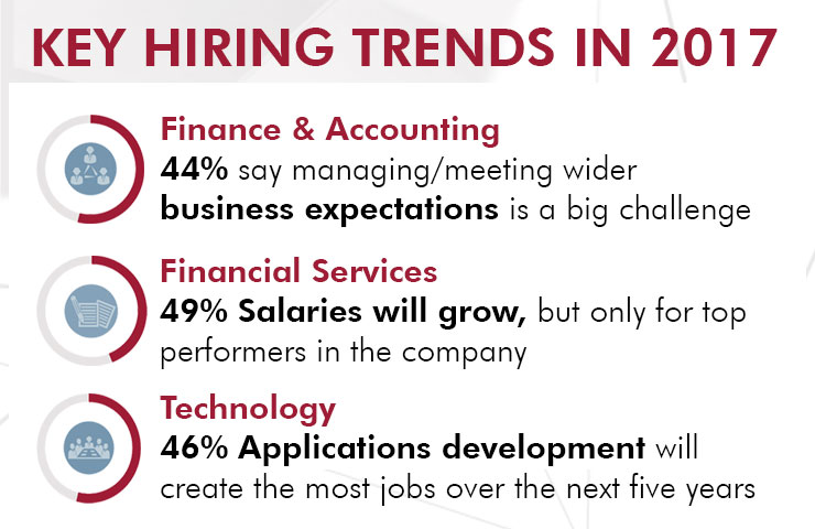 Key Singapore hiring trends 2017